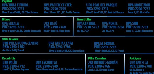 Cooperativa UPA